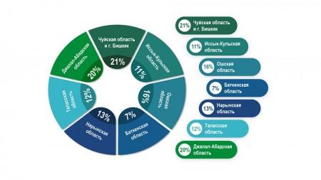 Информация по государственной программе «Финансирование субъектов предпринимательства»